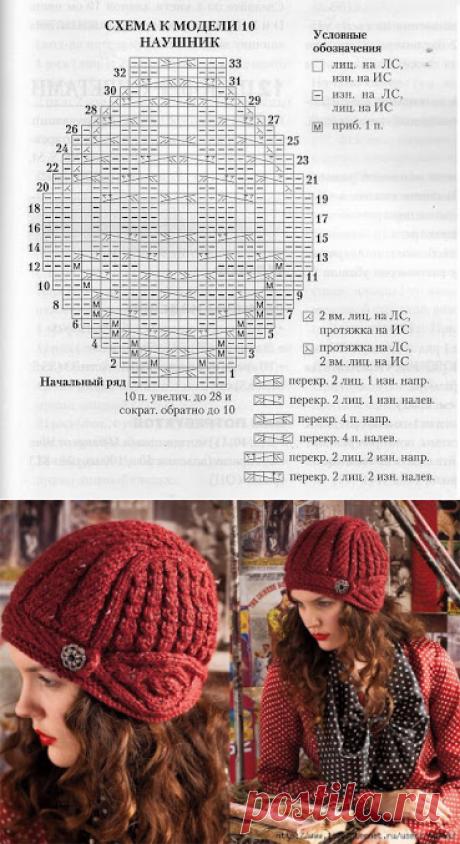 Бохо - мой стиль, моя жизнь.: Шапочка-шлем из Vogue Knitting 2012-2013