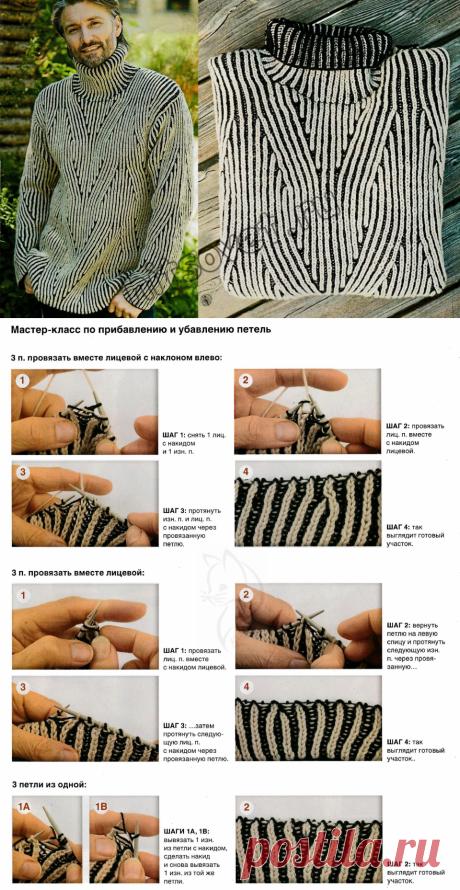 Мужской свитер патентным узором - Хитсовет