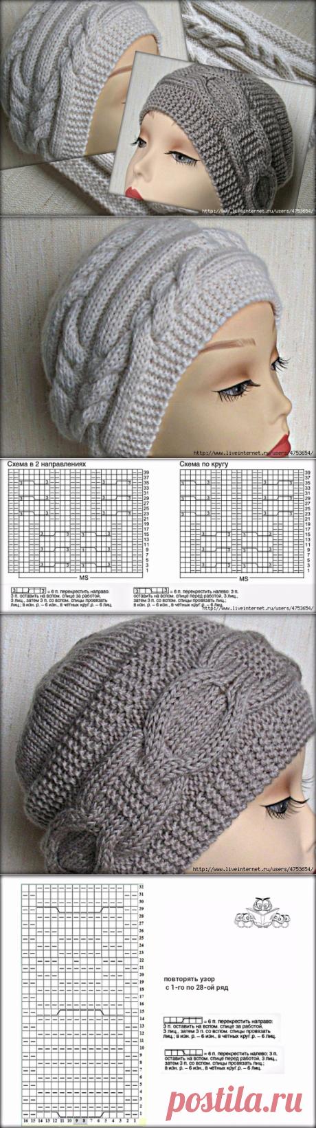 Hats from Rian (riana-design)