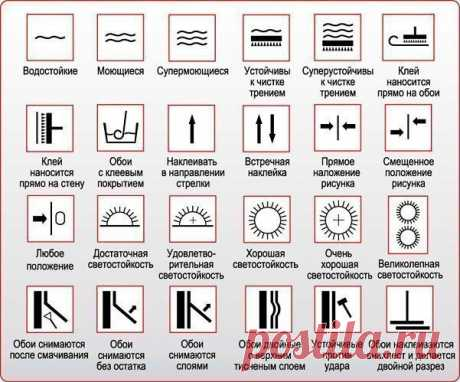 Что означают надписи на этикетках обоев.