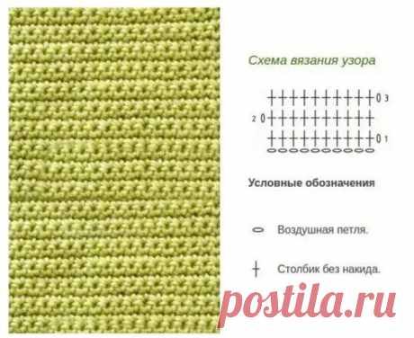 Большая подборка узоров для вязания крючком   Домашние хлопоты   Яндекс Дзен