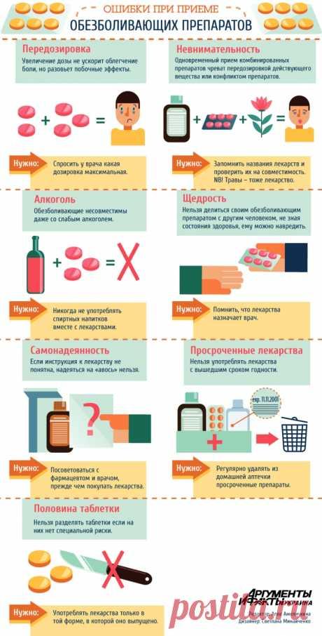 Ошибки при приеме обезболивающих препаратов