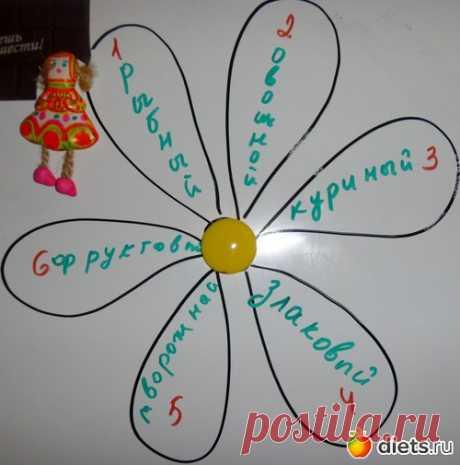 Диета «6 лепестков»: чудесный цветок от Анны Юханссон   Диеты со всего света