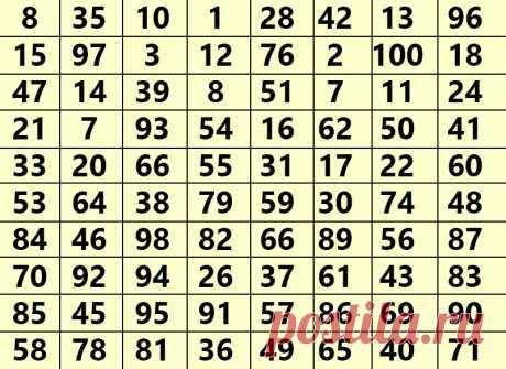 Самые точные предсказания от Алены Куриловой! Просто выбери случайное число и смотри, что произойдет.