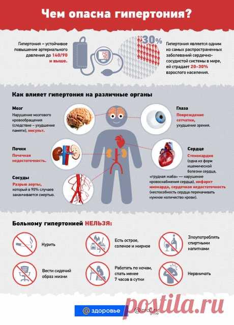 7 ошибок, которые часто допускаются в измерении артериального давления - Здоровье Mail.ru