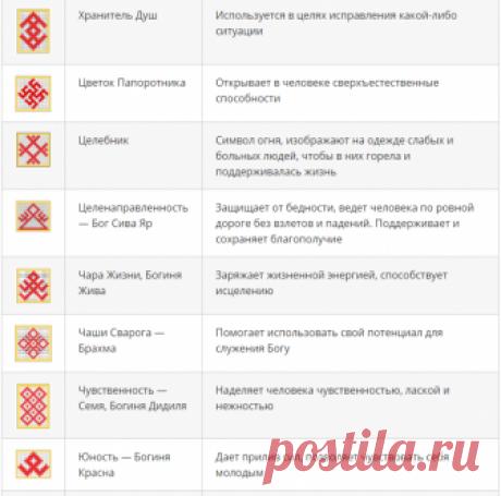 Обереги славян и чуваш: символы и их значение – Ярмарка Мастеров