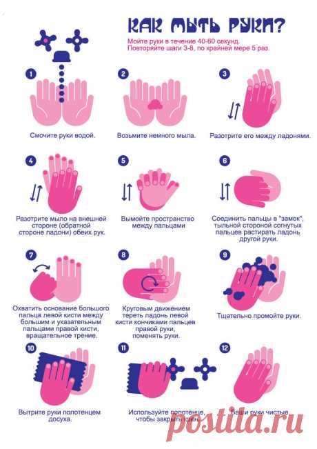 INFOGRAPHICS: As it is correct to wash hands | Layfkhaker