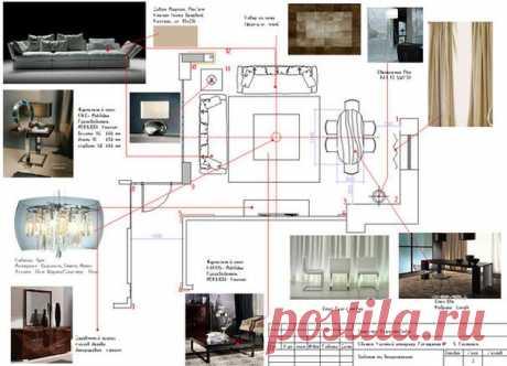 Что дизайнеру нужно знать об этапах создания дизайн-проекта