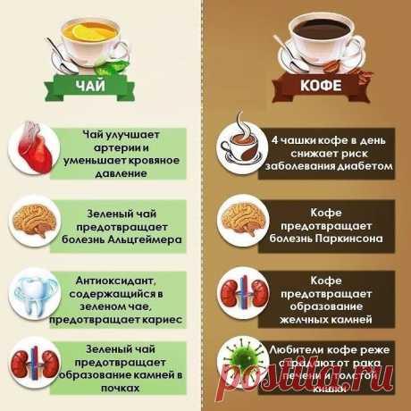 Больше любите кофе или чай?