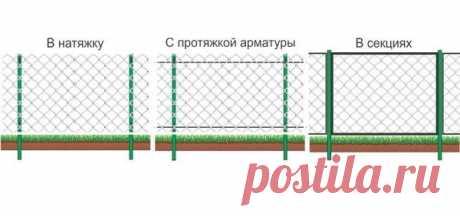 Полезные советы по установке забора из сетки рабицы | мастер на все руки | Яндекс Дзен