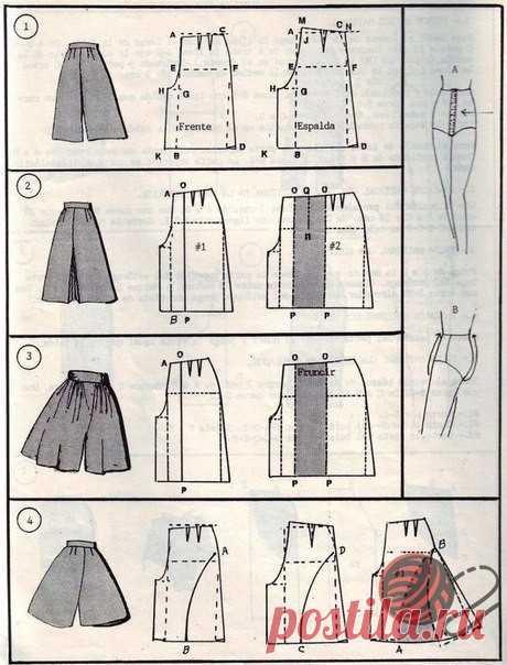 8f1b8da3c14 37 способов сшить юбку. Идеи, выкройки, мастер-класс. | шитьё | Постила