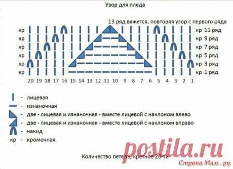 Pattern spokes for a plaid (3 photos)   WmnDay.ru - Handmade, fitness, interiors