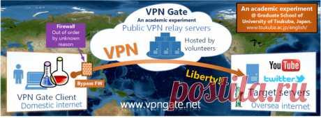 VPN Gate - Public Free VPN Cloud by Univ of Tsukuba, Japan