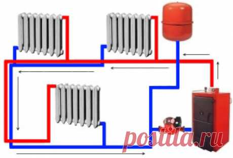 As it is correct to choose circulation pulsers for heating of the private house.
