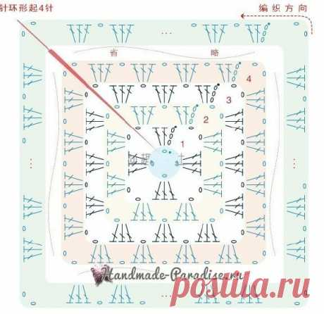 Подушка крючком с эффектом градиента. Очень красивая интерьерная подушка с эффектом градиента вяжется крючком из акриловой или полушерстяной пряжи разных цветов и оттенков. Схемы вязания подушки — прилагаются.