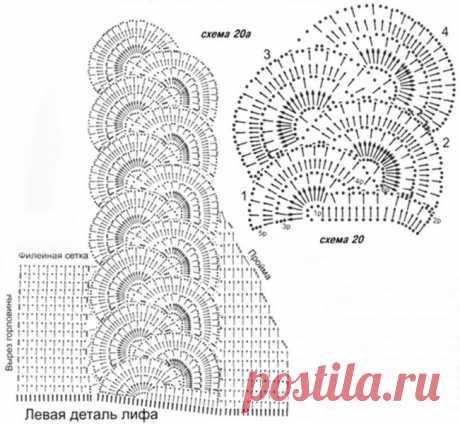 Ленточное кружево крючком: схемы. Ленточное кружево: модель вечернего платья со схемой вязания | LS