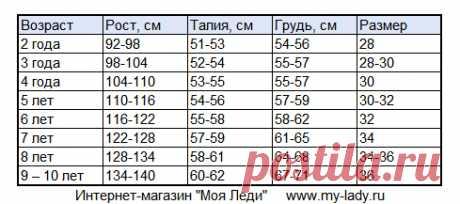 выкройки детской одежды для мальчиков до года бесплатно: 13 тыс изображений найдено в Яндекс.Картинках
