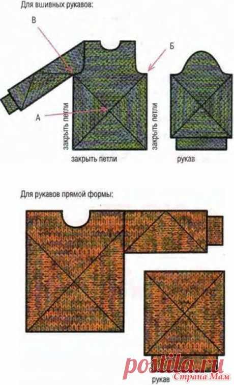 Вывязывание геометрических фигур для вязания, например, джемпера или свитера Доброго времени суток!  Хочу поделиться интересным материалом о том, как научиться связать свитер или джемпер с помощью вывязывания геометрических фигур.