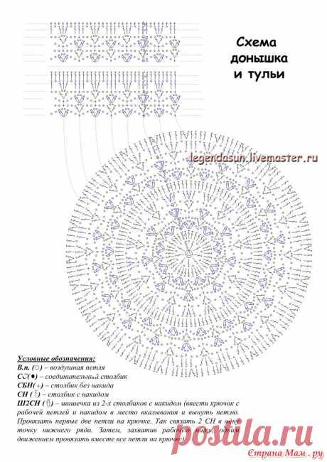 Шляпка летняя с цветком - В.Г.У. - Вязаные Головные Уборы - Страна Мам