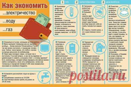 3 метода ведения семейного бюджета | календарь уютного дома | Яндекс Дзен