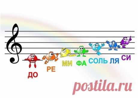 Карточки для малышей для запоминания нот!