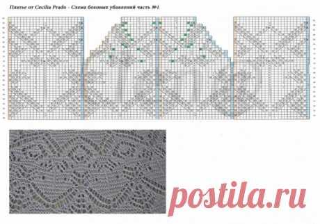 Несколько моделей на основе Шетландских узоров -1 - запись пользователя Vikpolia (Нина) в сообществе Вязание спицами в категории Вязание для женщин спицами. Схемы вязания спицами