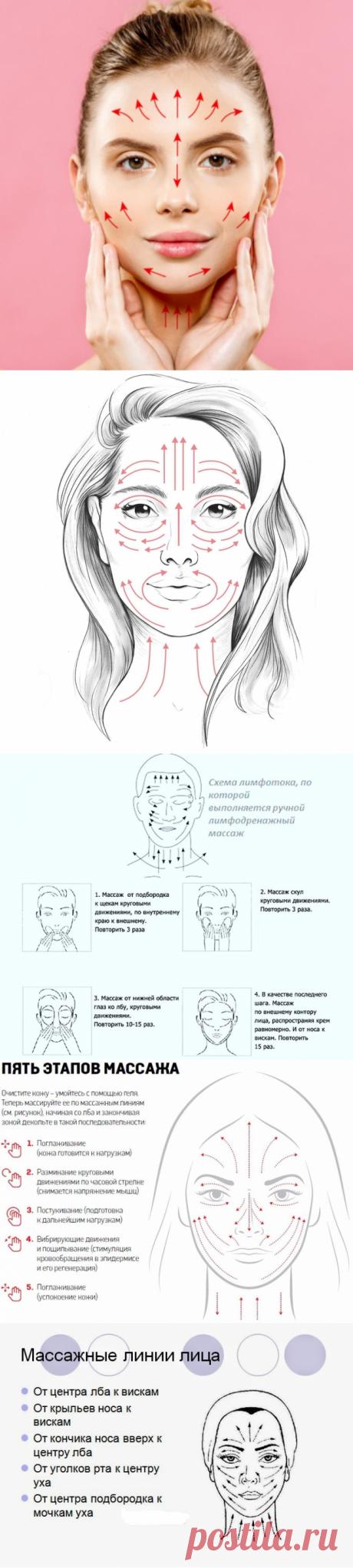 Как сделать лимфодренажный массаж лица?