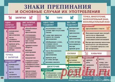 Учебно-методические и справочные пособия по русскому языку. Знаки препинания