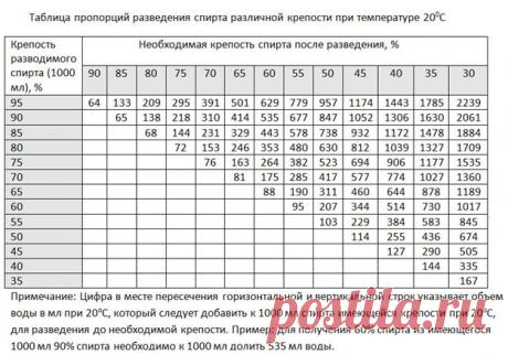 Как разбавлять самогон, авторитетный способ! | Хоттабыч | Яндекс Дзен