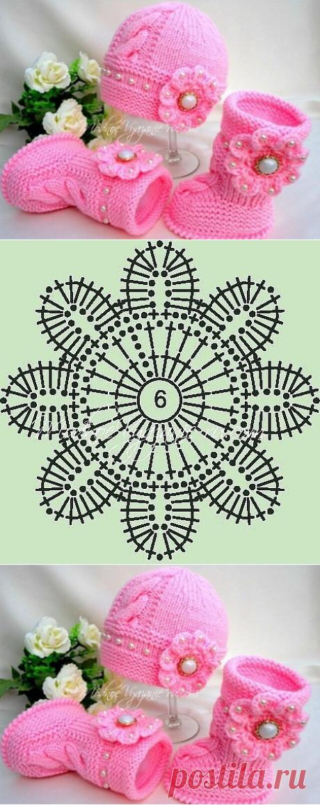 Шапочка для девочки – описание для размера на 6-9 месяцев (Вязание спицами) – Журнал Вдохновение Рукодельницы