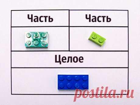 Математика детям с LEGO