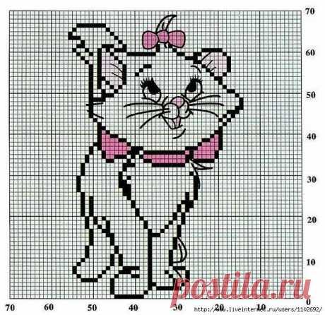Схемы котов для вязания и вышивки — Сделай сам, идеи для творчества - DIY Ideas