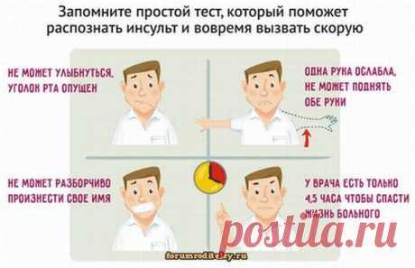 Как распознать инсульт :: социальная сеть родителей https://forumroditeley.ru/viewtopic.php?t=8181