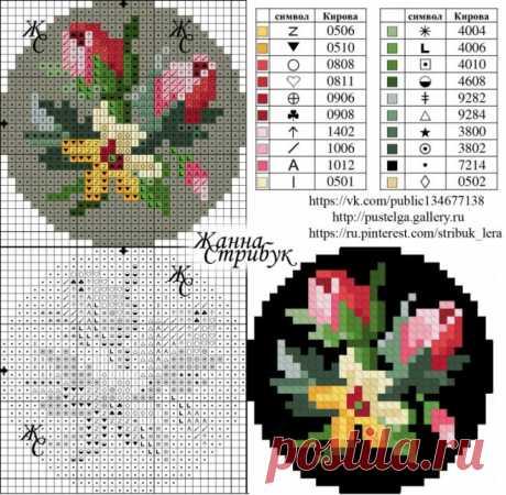 мелкие схемы на варежки грибы ягоды: 11 тыс изображений найдено в Яндекс.Картинках