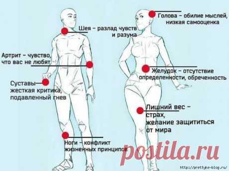 Психологические причины наших болезней