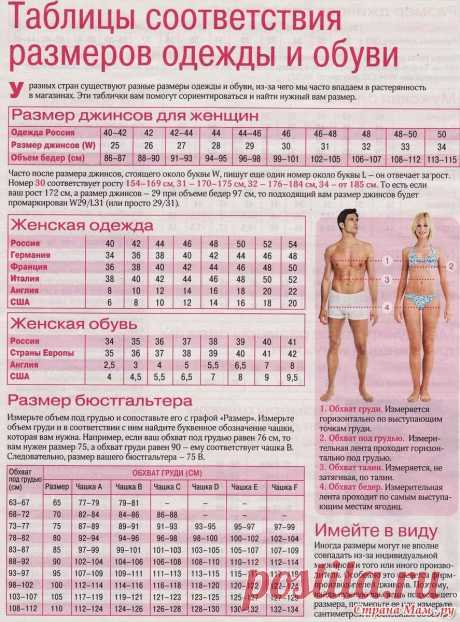 таблица соответствия размеров одежды: 2 тыс изображений найдено в Яндекс.Картинках