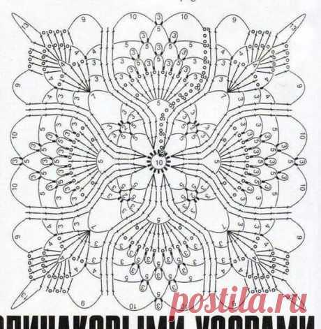 (37) Pinterest • Всемирный каталог идей
