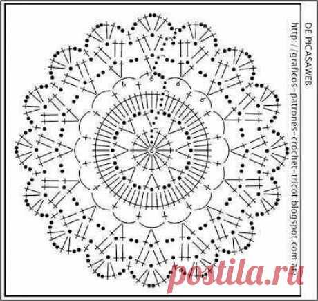 (918) Pinterest