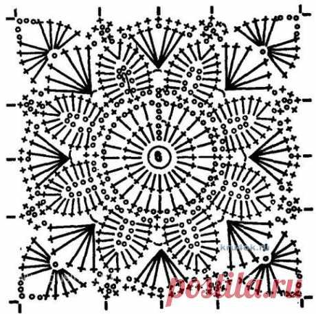 Вязание простых кос спицами видео - 25 описаний перчаток спицами со схемами вязания, Вязание