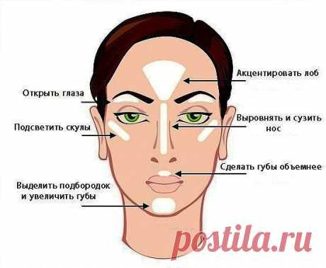 Хайлайтер - это универсальное средство для моделирования лица