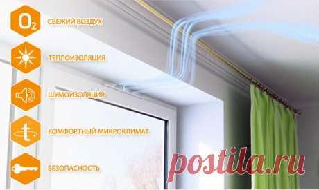 Приточная вентиляция в пластиковых окнах, своими руками