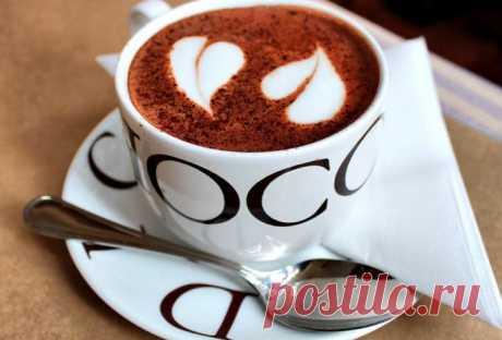 Самые популярные рецепты кофе.