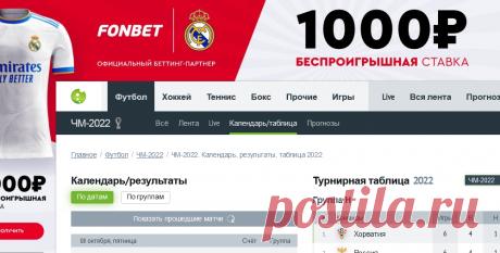 ЧМ-2022. Календарь и результаты матчей, турнирная таблица, отбор на ЧМ-2022 — Футбол