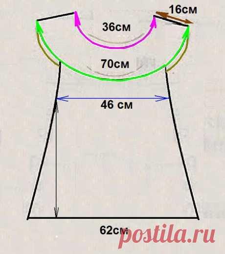 Как правильно произвести расчеты для того, чтобы выполнить модель с круглой кокеткой.