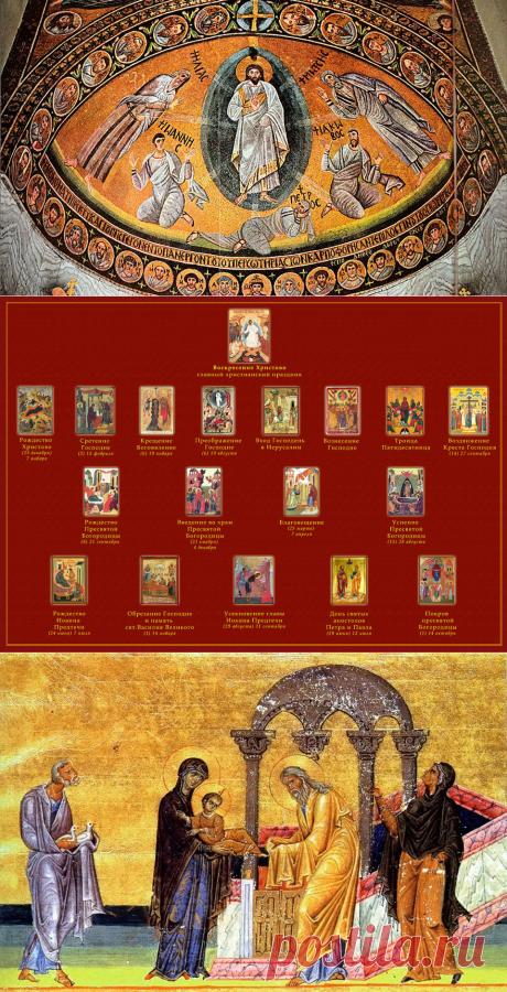 Православный календарь с праздниками на 2020 год