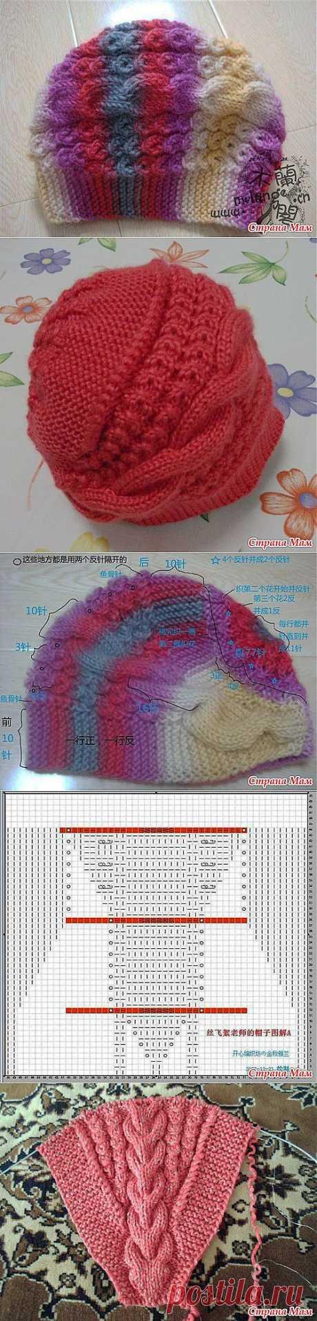 """КТО хочет вязать он- лайн еще одну китайскую шапочку?: Дневник группы """"Вяжем вместе он-лайн"""" - Страна Мам"""