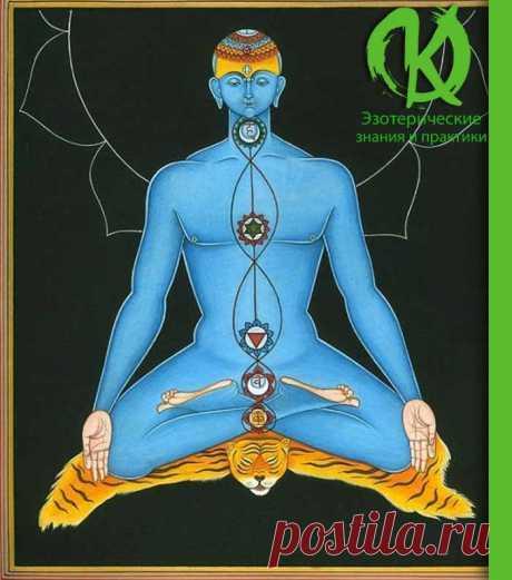 Сукха Пурвака – упражнение для освобождения основного пути: