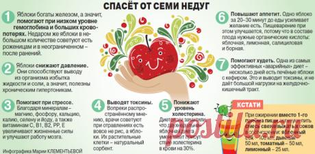 Как яблоки возвращают здоровье и красоту / Будьте здоровы