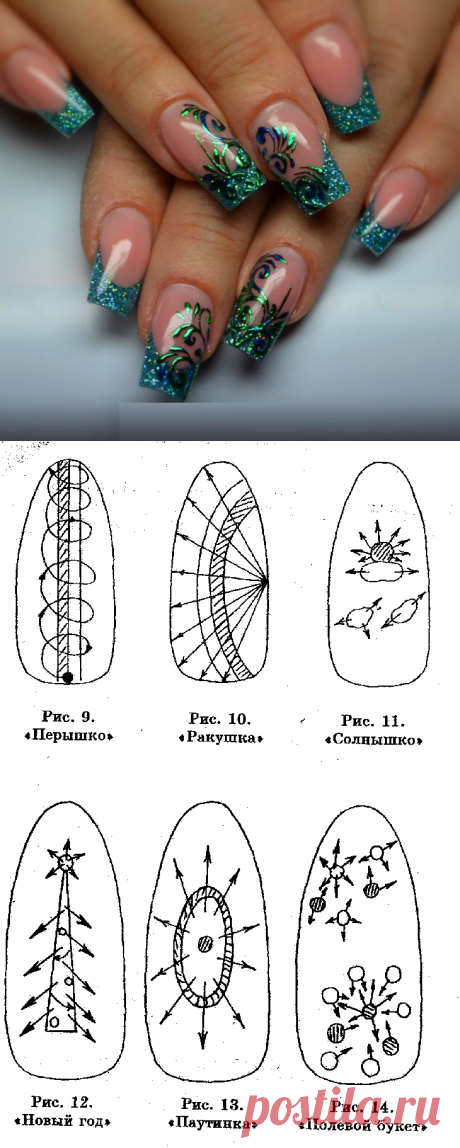 Как рисовать простые красивые узоры на ногтях