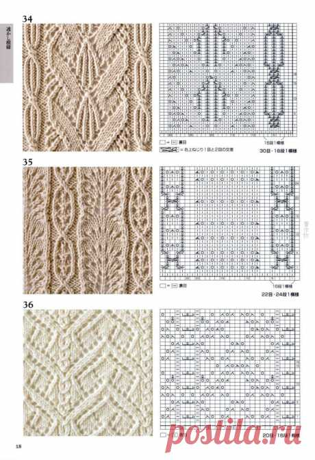 Collection No. 2 - openwork patterns spokes - Fashionable knitting